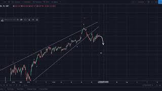 S&P 500 Analysis: Bear Flag and Elliott Waves