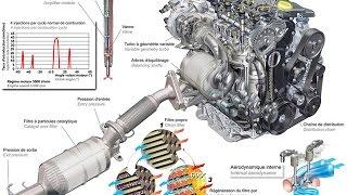 moteur renault 2.2 dci 150  - Apprenez composants de moteur  : رينو تعرف على مكونات المحرك