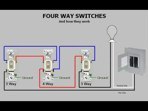 switch wiring 4way 2/3way 1/4way - youtube from a schematic diagram wiring for switches #1
