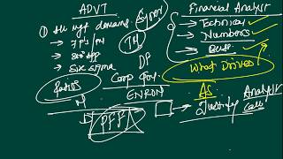 Get to know the difference between MBA Finance & MSC Finance. This ...