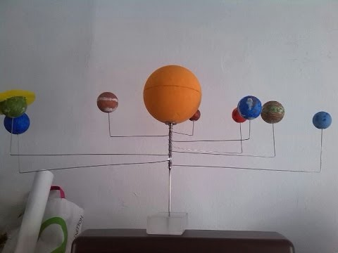Como se hace un planetario fácil y barato.Planets & Solar System for kids School Education