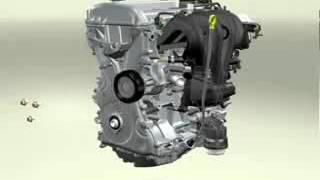 Le principe fonctionnement d'un moteur à 4 temps