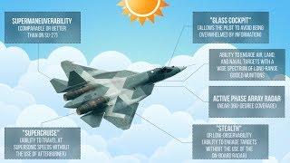 ПАК ФА (Т-50). История создания, вооружение и роль в неядерном сдерживании НАТО.