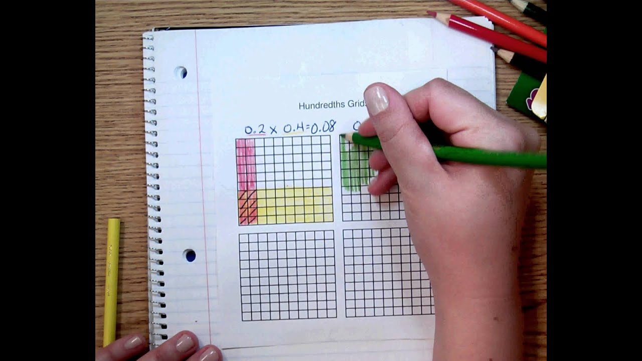 graphic about Printable Hundredths Grids named Modeling Multiplying Decimals Owing Wednesday 9/10