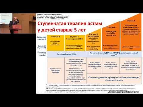 Клиника «Астери-мед» - медицинские центры в Москве и