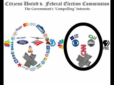 A First Amendment Analysis of Citizens United v. Federal Election Commission - Part 3 of 3