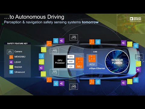 ADI: Sensing Technologies For An Autonomous Tomorrow