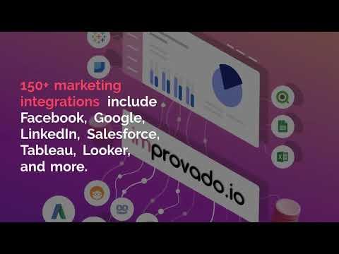 Improvado Raises $8M to Automate Full-Stack Marketing Analytics