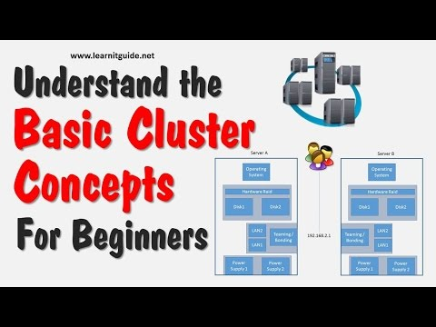 Understand the Basic Cluster Concepts | Cluster Tutorials for Beginners