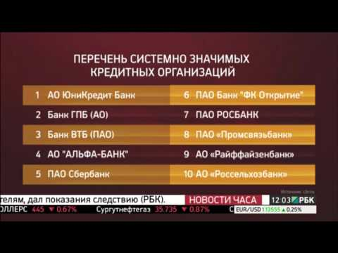ЦБ утвердил список системно значимых банков