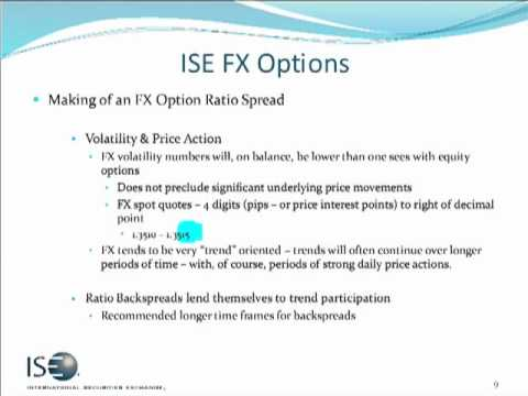Fx options leverage
