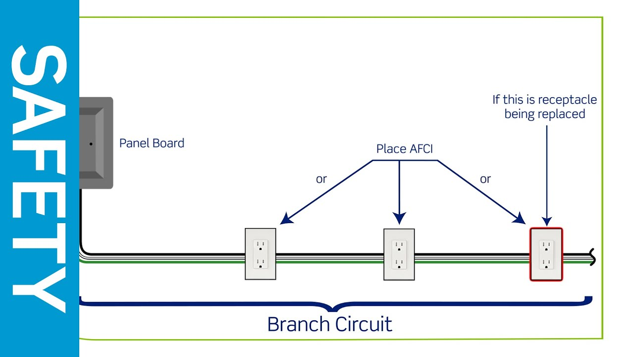 arc fault wiring diagram leviton presents replacing a receptacle on an existing  leviton presents replacing a receptacle on an existing