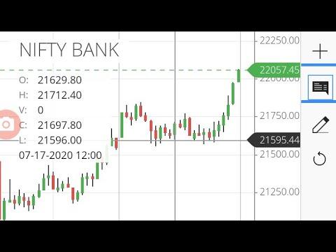 TOMORROW 20th July 2020 NIFTY U0026 BANK NIFTY TECHNICAL ANALYSIS PREDICTION NIFTY VIEW BANKNIFTY TIPS