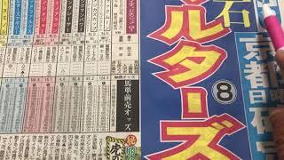 橋本マナミちゃんに乗れ 3連複のBOXが良いかもね‼  参考にして下さいね‼️