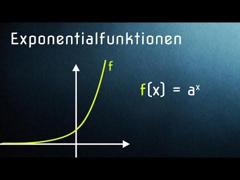 Einführung Exponentialfunktionen - Definition und Graphen