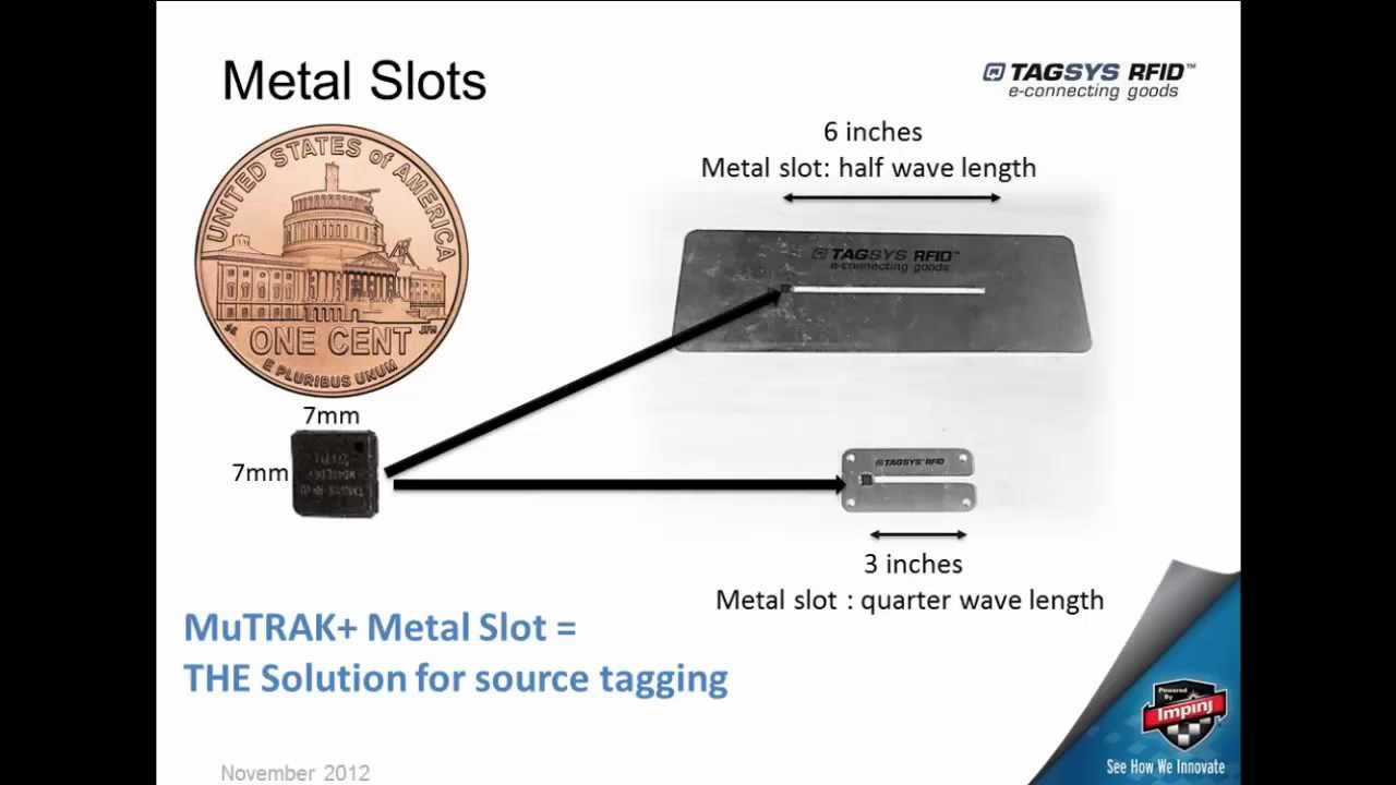 New Ultra Small RFID Tags Deliver Long Read Range - YouTube