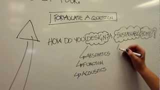 كيفية إنشاء سؤال البحث