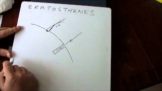 Eratosthenes The Circumference of the Earth