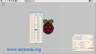 mySCADA - RaspberryPi 1,2 SCADA system by Martin Stacha