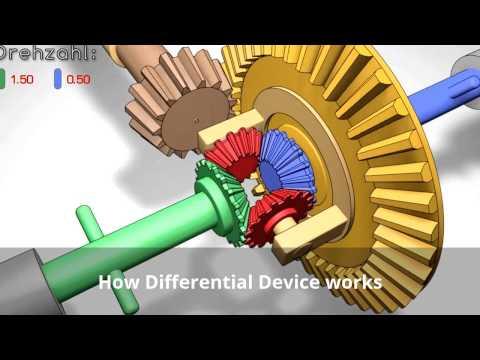 Differential Gear mechanics; bevel gear differential; automobiles