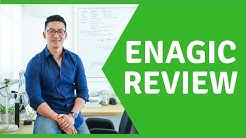 Enagic Review (Kangen Water Review) - Should You Market This Program??
