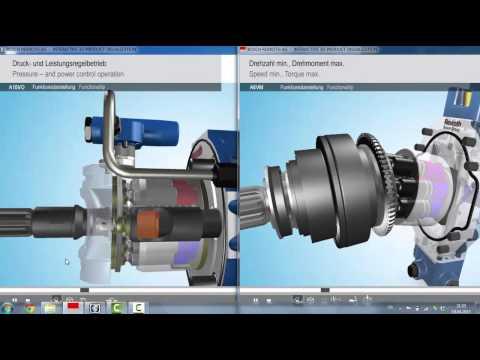 Pistonlu Hidrolik Pompaların Çalışması