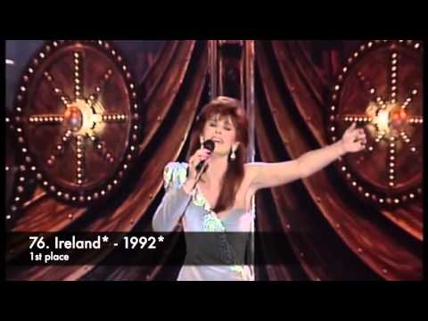 My all-time favourite Eurovision songs 1956-2015