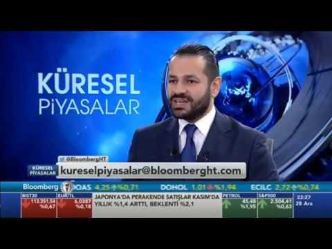 28.12.2018---bloomberg-ht---küresel-piyasalar---araştırma-müdürü-dr.-tuğberk-Çitilci-#dolar