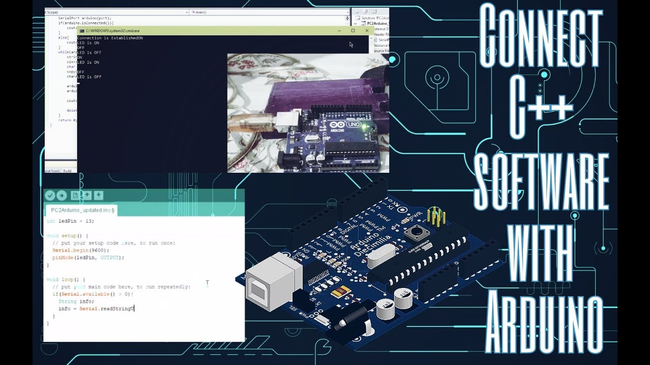 Connect And Use Arduino Via Serial Library In C++ Software | Works With Any  IDE!