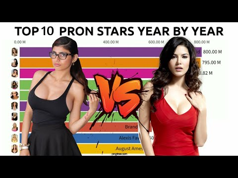 The 10 most popular Pornstars from YouTube · Duration:  1 minutes 46 seconds