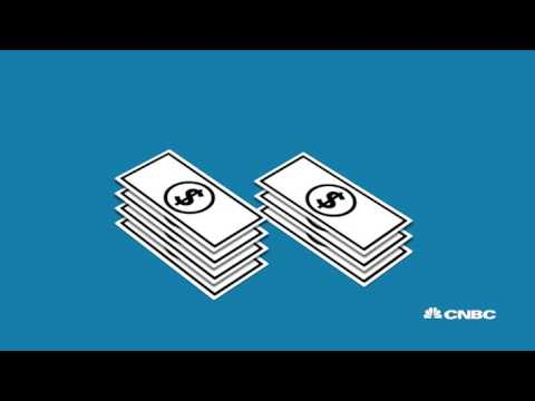 Helicopter money: Explained | CNBC International