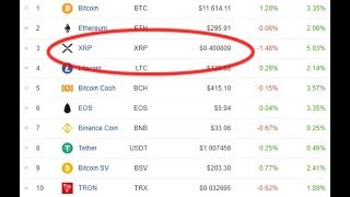 XRP Back Over $.40 , Ripple And Global Currency Reset Video