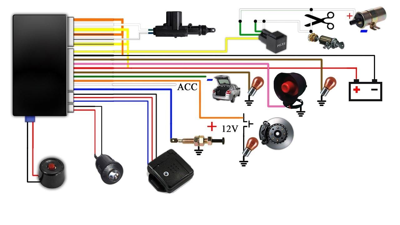Автосигнализация alarm auto security system схема подключения фото 901