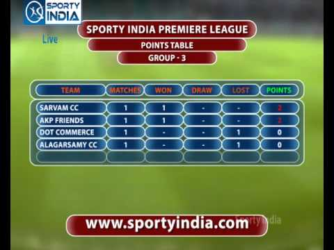 Cricket: Sporty India Premier league 2013-14 Points Table Group-3