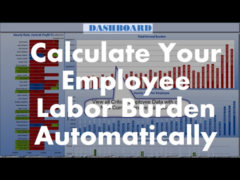 The Labor Burden Calculator Shows You How To Calculate Your Actual Employee Hourly Cost