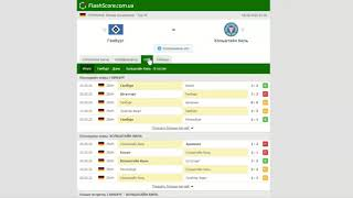 Гамбург Хольштайн Киль Прогноз и обзор матч на футбол 08 июня 2020 Вторая Бундеслига