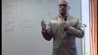 Update Basic Forex Training by Mario Singh 2014 Part 14