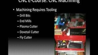 CNC Basics E-Course 6 | CNC Machining | Learn CNC ...
