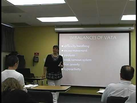Introduction to Ayurveda by Desiree Collazo