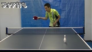 PING PONG HITTING METHOD
