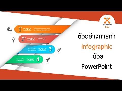 ตัวอย่างการทำ Powerpoint Style Infographic Ex. 14