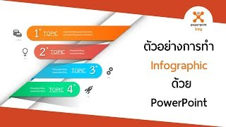Gambar cover ตัวอย่างการทำ Powerpoint Style Infographic Ex. 14