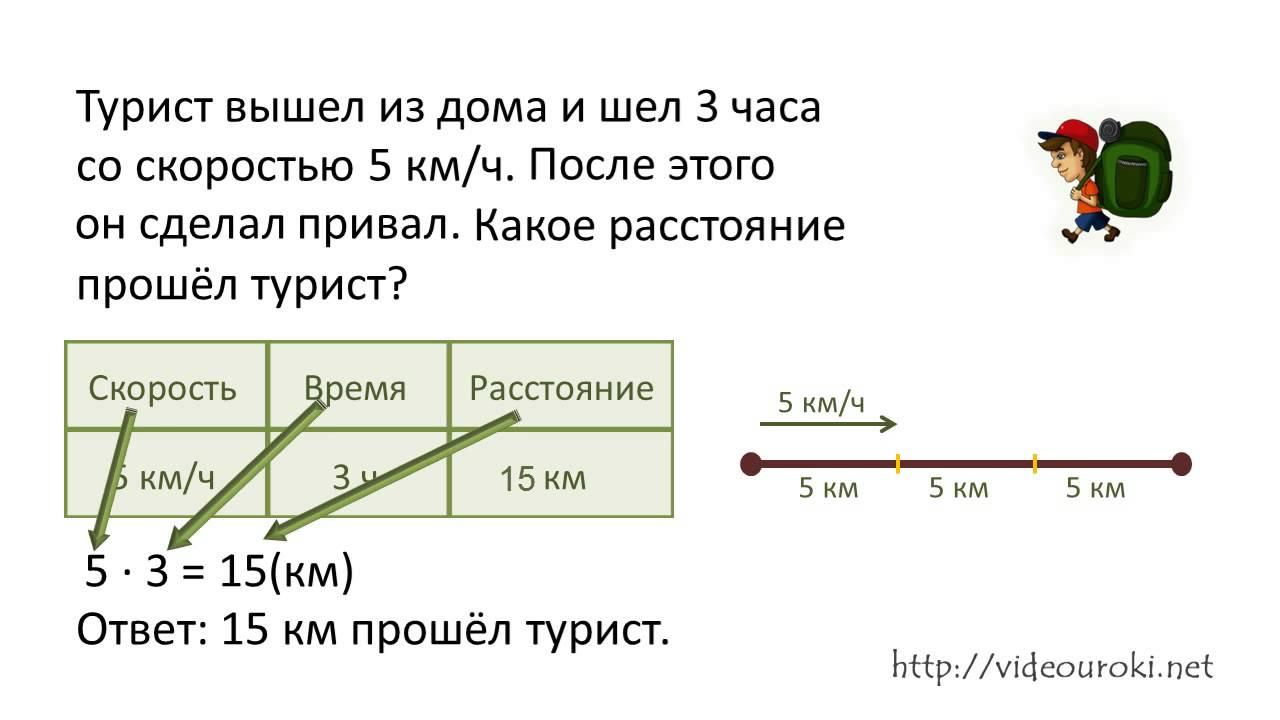 Решение задач на расстояние с ответами помощь решения задач с паскалем
