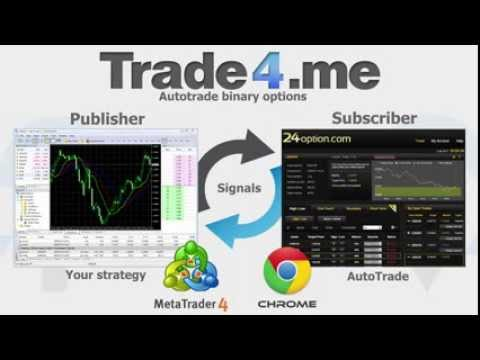 ADX Signal Forex Binary Options Trading Strategy