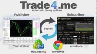 Link Metatrader to binary options brokers and autotrade your strategy!