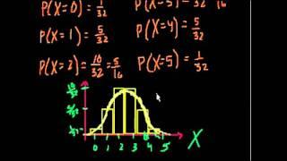 Биномиальное распределение. Часть 2