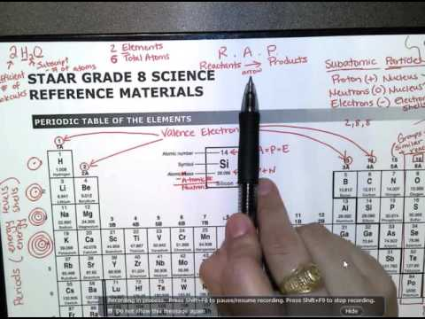 8th grade Science- Hack the Staar- part 2