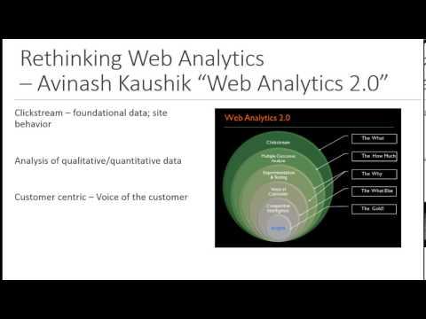 Web Analytics 2.0: ICM 524 Module 6