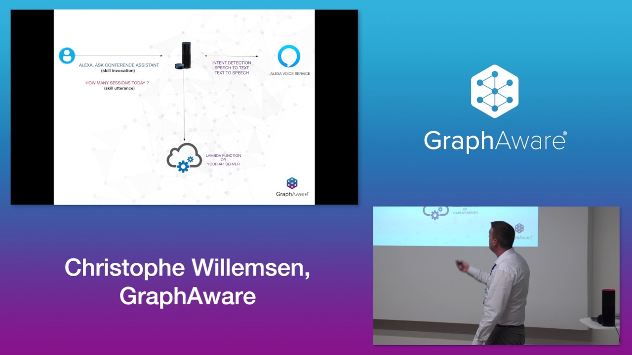 GraphAware Resources - Videos, Slides, Case Studies | GraphAware