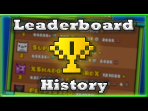 Geometry Dash - Every Top 1 Player From 1.0-2.1